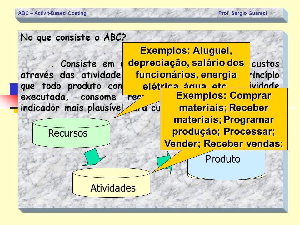 ABC – Activit-Based Costing Prof. Sergio Guaraci No que consiste o ABC?. Consiste em um método de alocação de custos através das atividades executadas