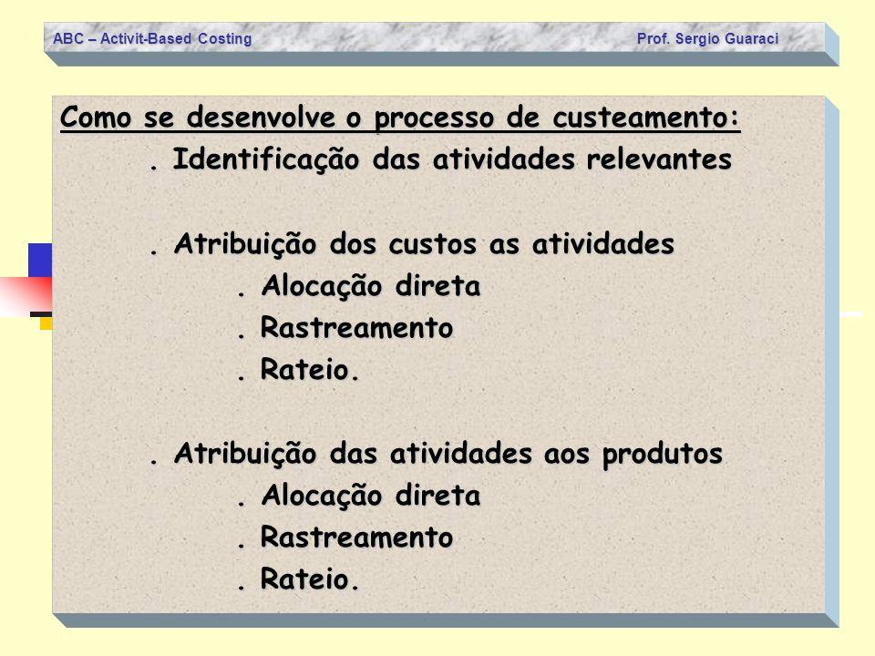ABC – Activit-Based Costing Prof. Sergio Guaraci Como se desenvolve o processo de custeamento:. Identificação das atividades relevantes. Atribuição do