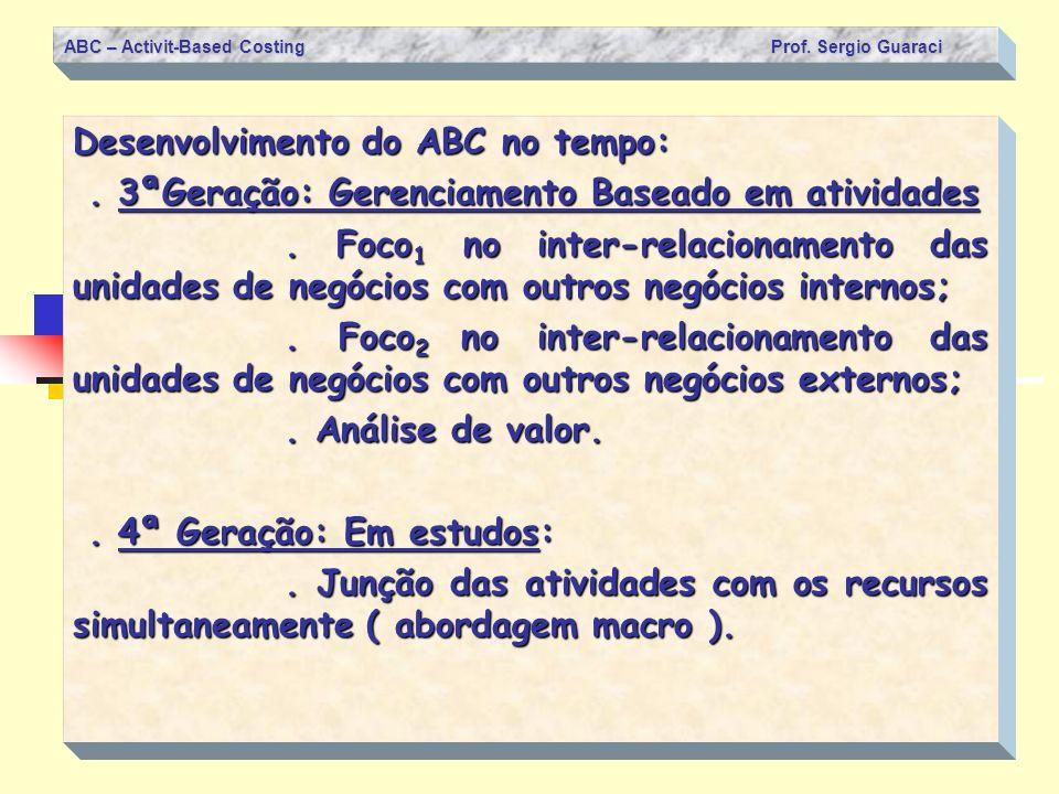 ABC – Activit-Based Costing Prof. Sergio Guaraci Desenvolvimento do ABC no tempo:. 3ªGeração: Gerenciamento Baseado em atividades. 3ªGeração: Gerencia