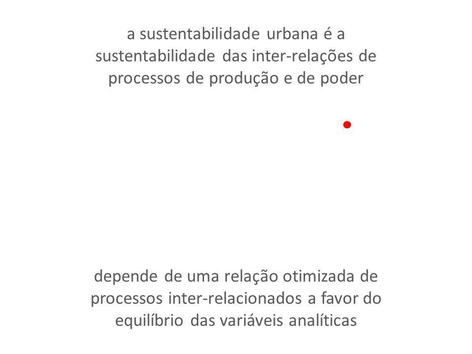 a sustentabilidade urbana é a sustentabilidade das inter-relações de processos de produção e de poder depende de uma relação otimizada de processos in