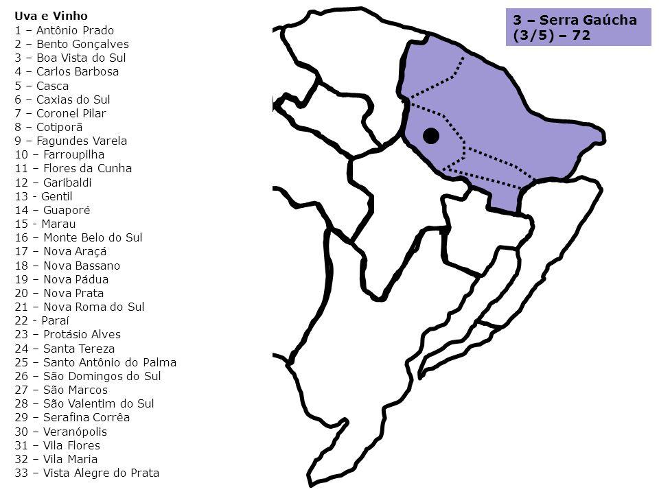 Uva e Vinho 1 – Antônio Prado 2 – Bento Gonçalves 3 – Boa Vista do Sul 4 – Carlos Barbosa 5 – Casca 6 – Caxias do Sul 7 – Coronel Pilar 8 – Cotiporã 9