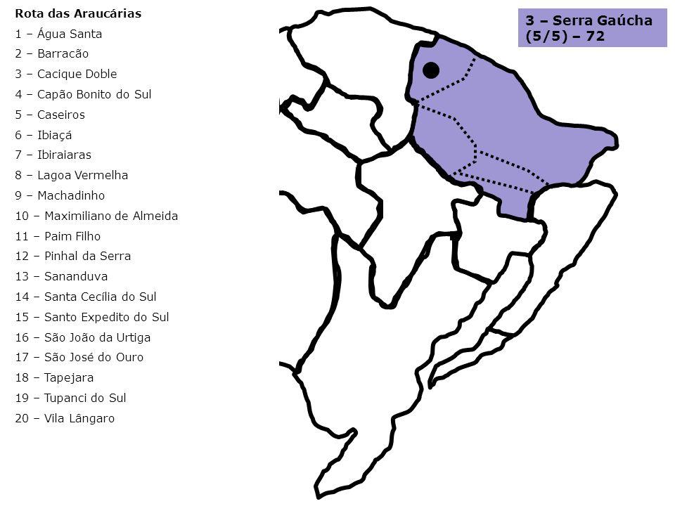 Rota das Araucárias 1 – Água Santa 2 – Barracão 3 – Cacique Doble 4 – Capão Bonito do Sul 5 – Caseiros 6 – Ibiaçá 7 – Ibiraiaras 8 – Lagoa Vermelha 9