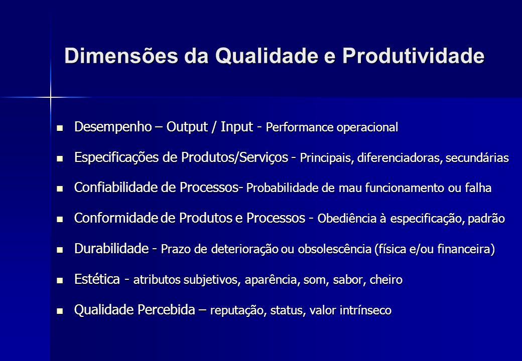 Dimensões da Qualidade e Produtividade Desempenho – Output / Input - Performance operacional Desempenho – Output / Input - Performance operacional Esp
