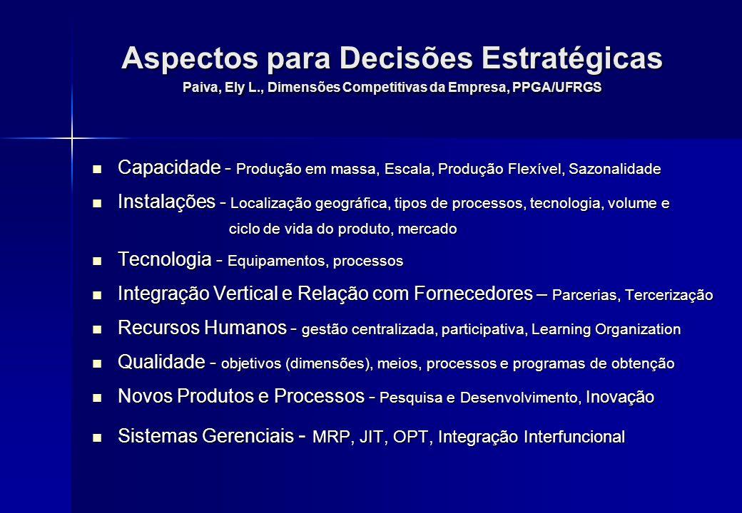 Aspectos para Decisões Estratégicas Paiva, Ely L., Dimensões Competitivas da Empresa, PPGA/UFRGS Capacidade - Produção em massa, Escala, Produção Flex