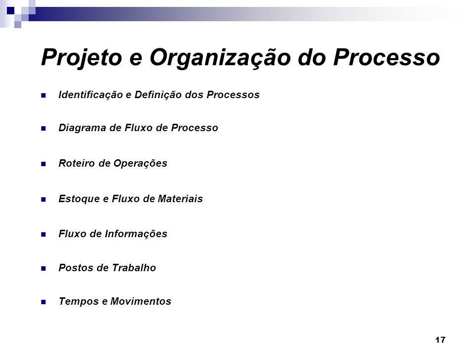 17 Identificação e Definição dos Processos Diagrama de Fluxo de Processo Roteiro de Operações Estoque e Fluxo de Materiais Fluxo de Informações Postos