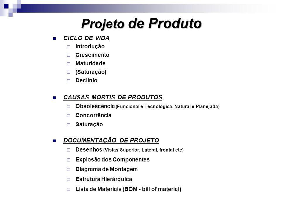 Projeto de Produto CICLO DE VIDA Introdução Crescimento Maturidade (Saturação) Declínio CAUSAS MORTIS DE PRODUTOS Obsolescência (Funcional e Tecnológi