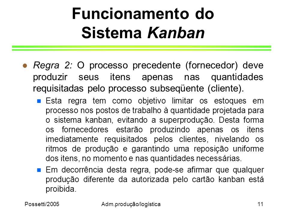Possetti/2005Adm.produção/logística11 Funcionamento do Sistema Kanban l Regra 2: O processo precedente (fornecedor) deve produzir seus itens apenas na