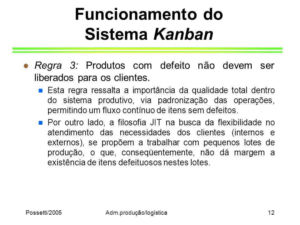 Possetti/2005Adm.produção/logística12 Funcionamento do Sistema Kanban l Regra 3: Produtos com defeito não devem ser liberados para os clientes. n Esta