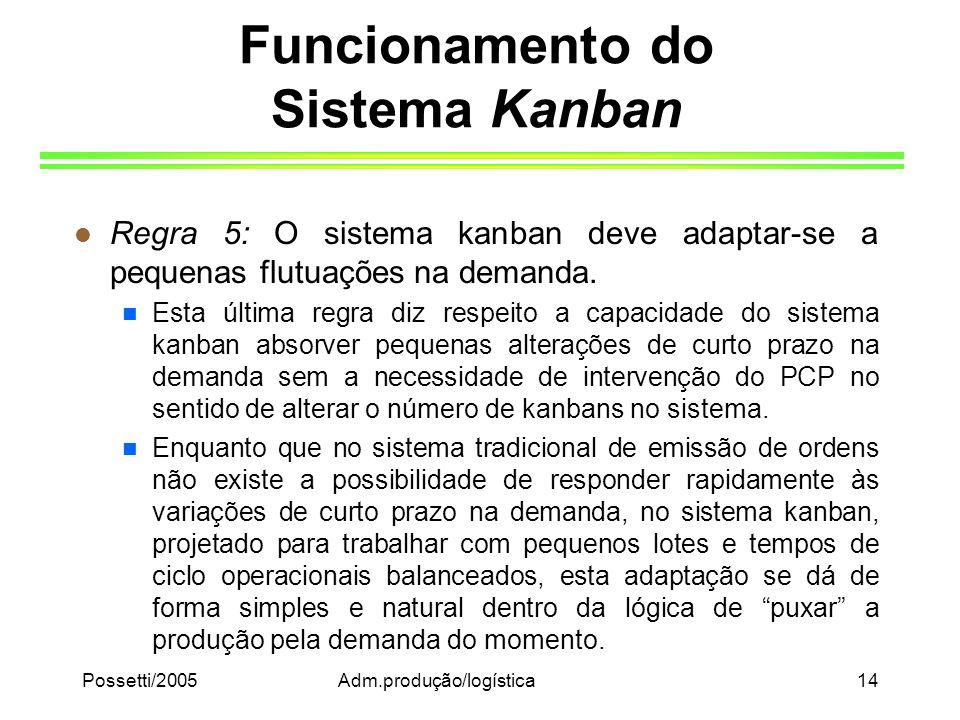 Possetti/2005Adm.produção/logística14 Funcionamento do Sistema Kanban l Regra 5: O sistema kanban deve adaptar-se a pequenas flutuações na demanda. n