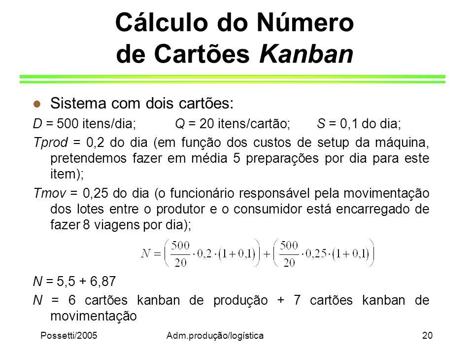 Possetti/2005Adm.produção/logística20 Cálculo do Número de Cartões Kanban l Sistema com dois cartões: D = 500 itens/dia;Q = 20 itens/cartão; S = 0,1 d