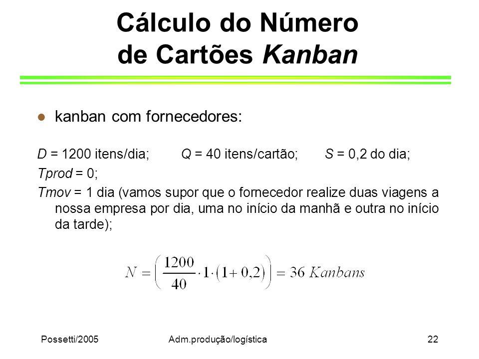 Possetti/2005Adm.produção/logística22 Cálculo do Número de Cartões Kanban l kanban com fornecedores: D = 1200 itens/dia;Q = 40 itens/cartão; S = 0,2 d
