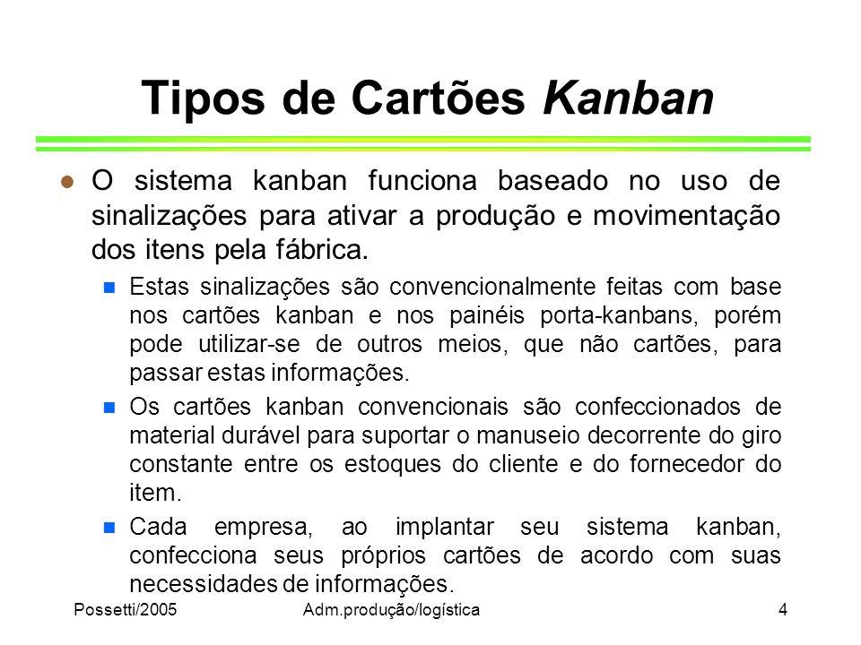 Possetti/2005Adm.produção/logística4 Tipos de Cartões Kanban l O sistema kanban funciona baseado no uso de sinalizações para ativar a produção e movim