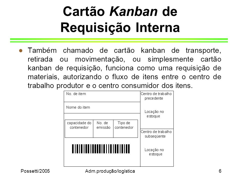Possetti/2005Adm.produção/logística6 Cartão Kanban de Requisição Interna l Também chamado de cartão kanban de transporte, retirada ou movimentação, ou