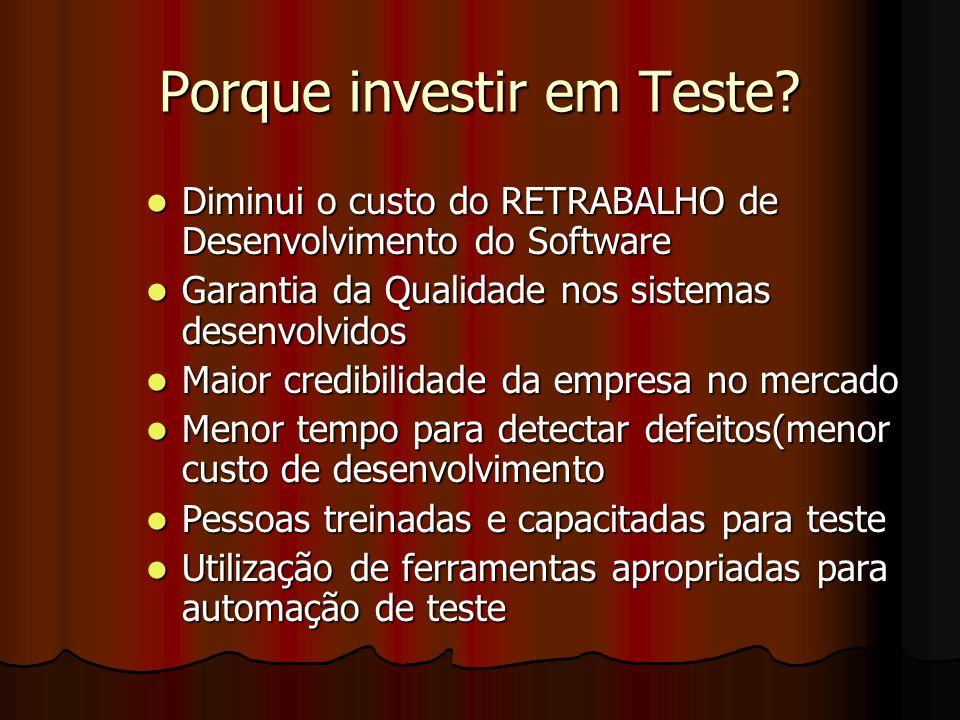 Porque investir em Teste? Diminui o custo do RETRABALHO de Desenvolvimento do Software Diminui o custo do RETRABALHO de Desenvolvimento do Software Ga