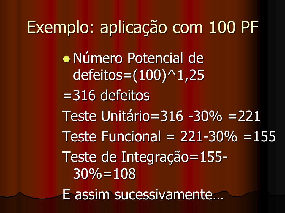 Exemplo: aplicação com 100 PF Número Potencial de defeitos=(100)^1,25 Número Potencial de defeitos=(100)^1,25 =316 defeitos Teste Unitário=316 -30% =2
