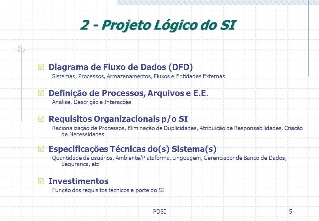 PDSI6 3 - Avaliação e Seleção de Softwares Pesquisa de Oferta de Mercado e Usuários Similares Internet, Catálogos, Empresas, Visitas, Contatos Pacotes X Customização X Desenvolvimento (Integral) Projeto Lógico X Ofertas Disponíveis no Mercado Requisitos de Plataforma (HW), Ambiente (SO, SGDB) e Infraestrutura Monousuário, Rede, Risc, Mainframe, Centralizado, Descentralizado, Distribuído Web Design, DB Hosting Recursos de Instalação, Operação e Suporte Interfaces c/Usuário, Parametrizações, Help on-line, Manutenção, Atualização, Internet, ASP Modalidades de Aquisição, Investimentos e Custos Direito de Uso, Locação, Compra, e-users Softwares Básicos (estações e redes), SGDB e Auxiliares Custos de Aquisição, Manutenção e/ou Atualização Custos de Hosting