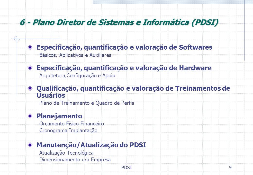 PDSI10 PDSI PLANO DIRETOR DE SISTEMAS DE INFORMAÇÕES Etapa/SequênciaTempo ++ PDSI Recursos Necessários Objetivos Etapas/Sequência Orçamento Cronograma Comprovação de CUSTO X BENEFÍCIO