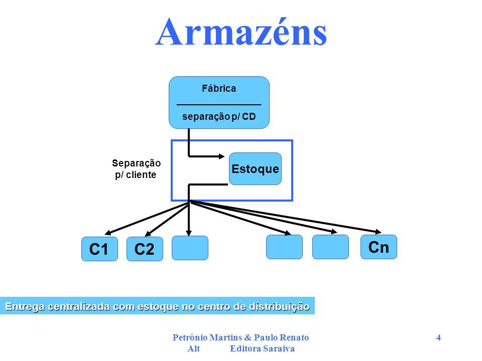 Petrônio Martins & Paulo Renato Alt Editora Saraiva 4 Armazéns Entrega centralizada com estoque no centro de distribuição C2 Cn Fábrica ______________