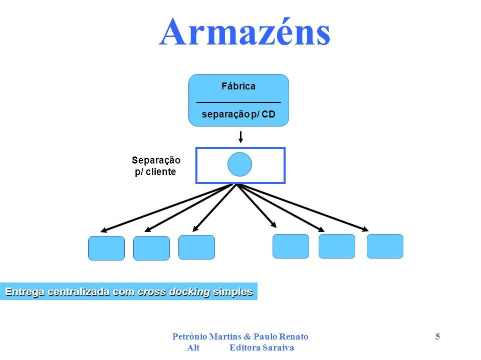 Petrônio Martins & Paulo Renato Alt Editora Saraiva 5 Armazéns Fábrica ________________ separação p/ CD Entrega centralizada com cross docking simples