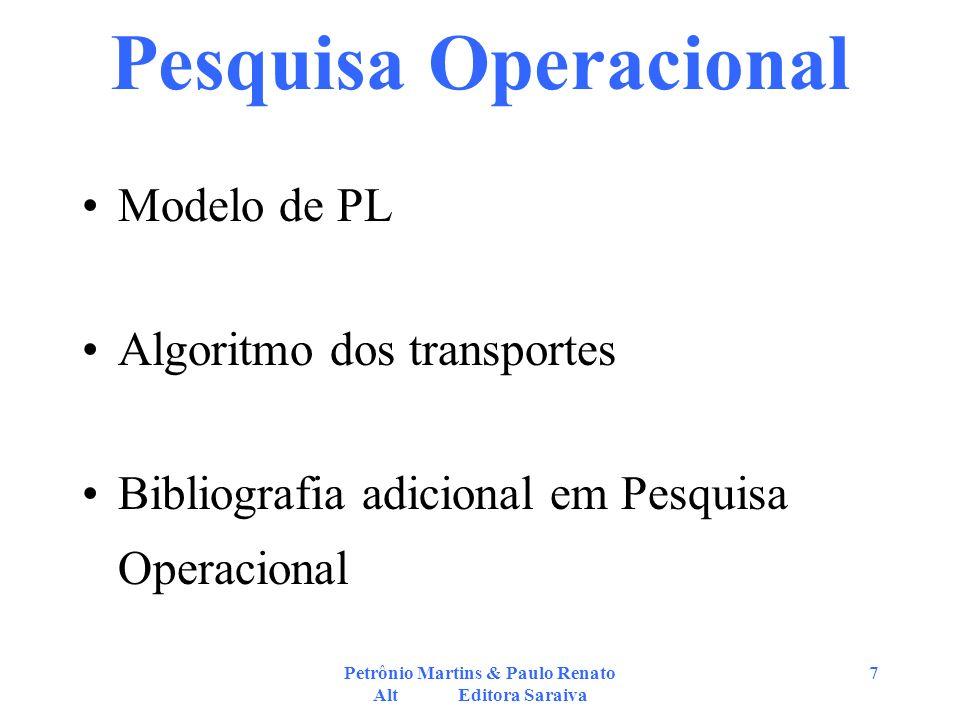 Petrônio Martins & Paulo Renato Alt Editora Saraiva 7 Pesquisa Operacional Modelo de PL Algoritmo dos transportes Bibliografia adicional em Pesquisa O
