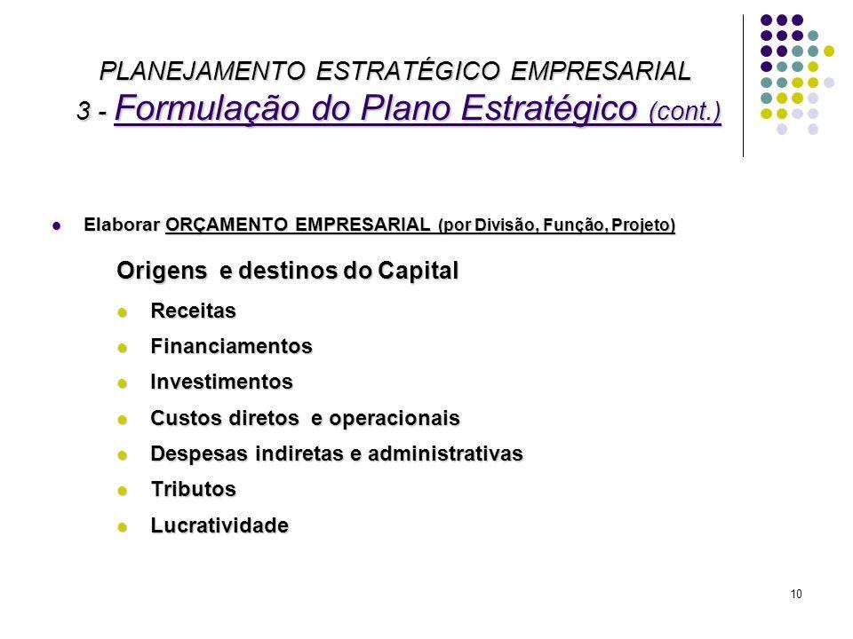 10 PLANEJAMENTO ESTRATÉGICO EMPRESARIAL 3 - Formulação do Plano Estratégico (cont.) Elaborar ORÇAMENTO EMPRESARIAL (por Divisão, Função, Projeto) Elab