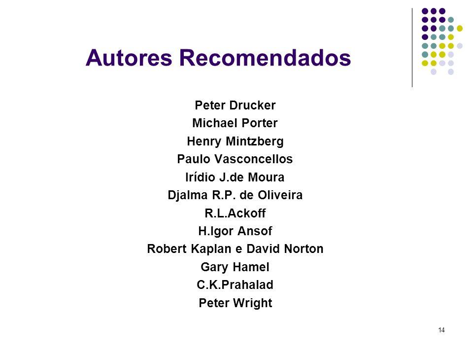 14 Autores Recomendados Peter Drucker Michael Porter Henry Mintzberg Paulo Vasconcellos Irídio J.de Moura Djalma R.P. de Oliveira R.L.Ackoff H.Igor An