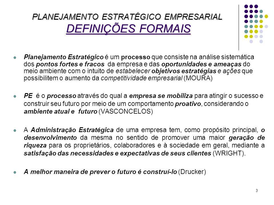 4 Definição do NEGÓCIO Definição do NEGÓCIO Campo de atuação da Organização Declaração da MISSÃO Declaração da MISSÃO Razão da sua existência, convergência de esforços Explicitação dos PRINCÍPIOS DE ATUAÇÃO Explicitação dos PRINCÍPIOS DE ATUAÇÃO Crenças e Diretrizes de suas ações, trasmitidos para e por seus colaboradores Estabelecimento dos FATORES CHAVES DE SUCESSO Estabelecimento dos FATORES CHAVES DE SUCESSO Atributos imprescindíveis para o sucesso da Organização PLANEJAMENTO ESTRATÉGICO EMPRESARIAL 1 - Identidade Institucional