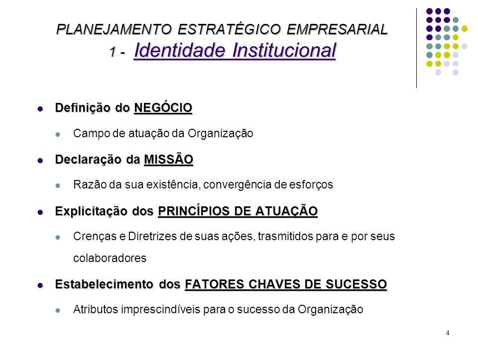 4 Definição do NEGÓCIO Definição do NEGÓCIO Campo de atuação da Organização Declaração da MISSÃO Declaração da MISSÃO Razão da sua existência, converg
