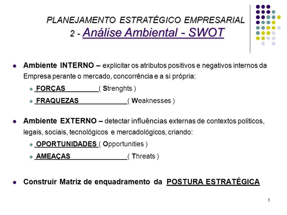 6 PLANEJAMENTO ESTRATÉGICO EMPRESARIAL Análise de Postura Estratégica Matriz S.W.O.T.