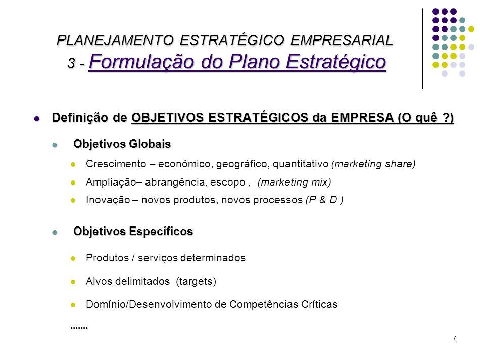 8 PLANEJAMENTO ESTRATÉGICO EMPRESARIAL 3 - Formulação do Plano Estratégico (cont.) Criação de ESTRATÉGIAS EMPRESARIAIS (Como ?) Criação de ESTRATÉGIAS EMPRESARIAIS (Como ?) Estratégias Gerais Estratégias Gerais Investimentos Fusôes Aquisições Joint-ventures Estratégias Funcionais Estratégias Funcionais Marketing – 5 P´s Produção/Operação – Recursos Tecnológicos e Materiais Recursos Humanos – Perfis, Qtdes., Habilidades e Competências Finanças – Origens e aplicações