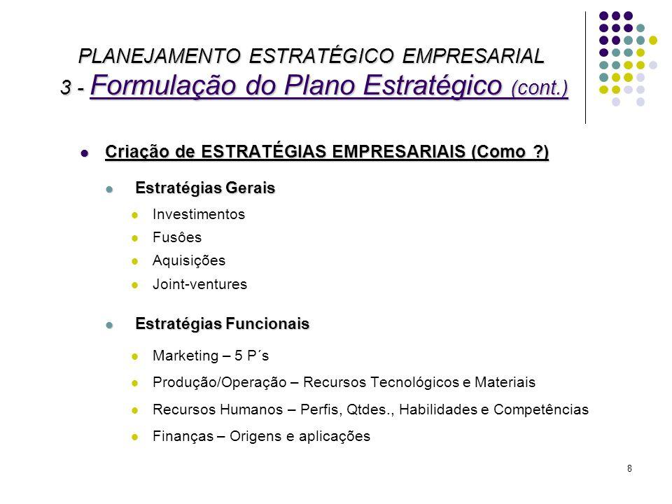 8 PLANEJAMENTO ESTRATÉGICO EMPRESARIAL 3 - Formulação do Plano Estratégico (cont.) Criação de ESTRATÉGIAS EMPRESARIAIS (Como ?) Criação de ESTRATÉGIAS