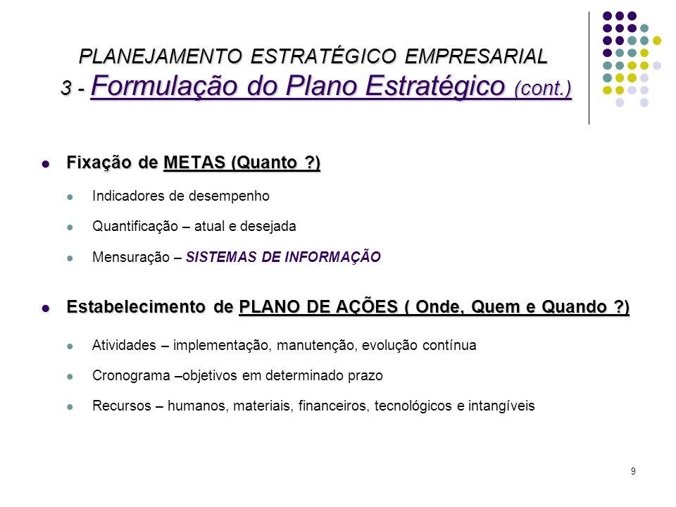 9 PLANEJAMENTO ESTRATÉGICO EMPRESARIAL 3 - Formulação do Plano Estratégico (cont.) Fixação de METAS (Quanto ?) Fixação de METAS (Quanto ?) Indicadores