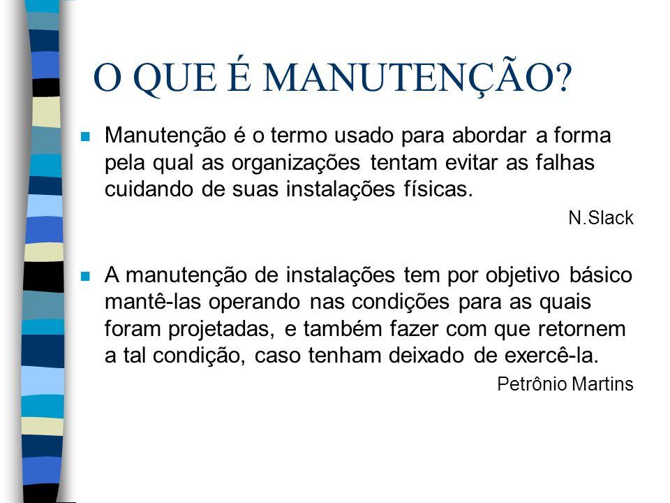 O QUE É MANUTENÇÃO? n Manutenção é o termo usado para abordar a forma pela qual as organizações tentam evitar as falhas cuidando de suas instalações f