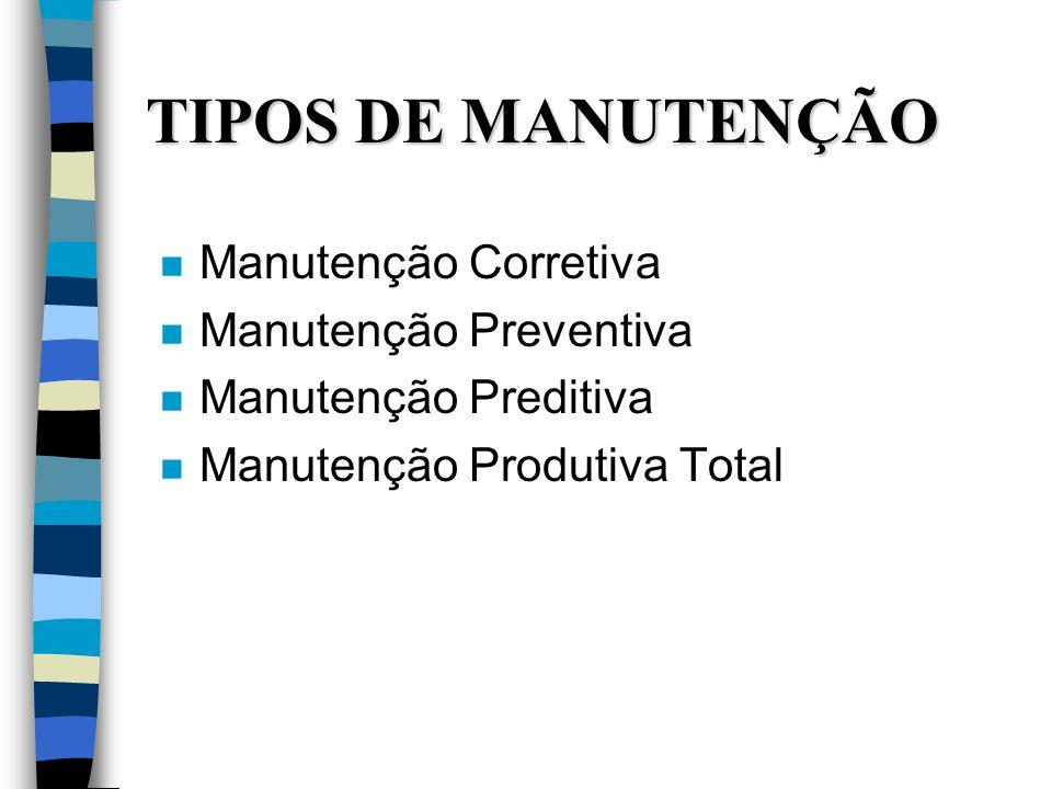 TIPOS DE MANUTENÇÃO n Manutenção Corretiva n Manutenção Preventiva n Manutenção Preditiva n Manutenção Produtiva Total