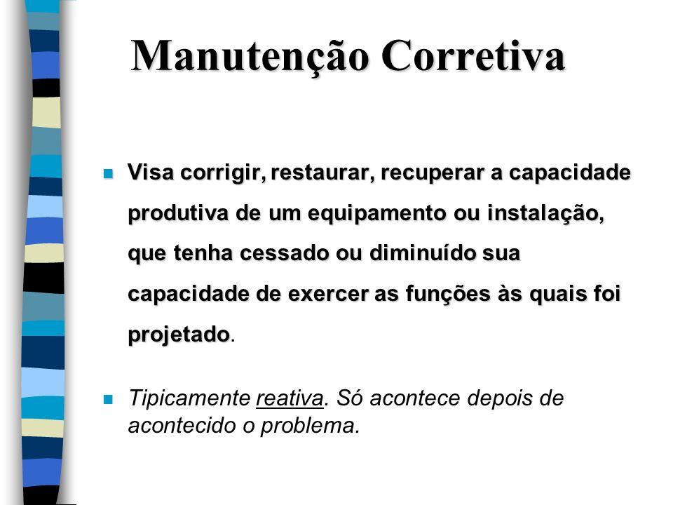 Manutenção Corretiva n Visa corrigir, restaurar, recuperar a capacidade produtiva de um equipamento ou instalação, que tenha cessado ou diminuído sua