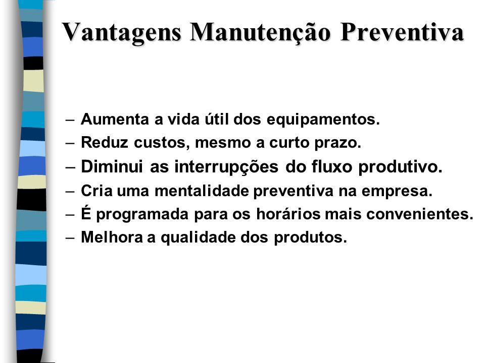 Vantagens Manutenção Preventiva –Aumenta a vida útil dos equipamentos. –Reduz custos, mesmo a curto prazo. –Diminui as interrupções do fluxo produtivo