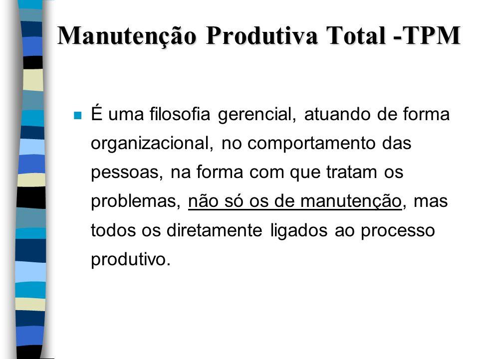 Manutenção Produtiva Total -TPM n É uma filosofia gerencial, atuando de forma organizacional, no comportamento das pessoas, na forma com que tratam os