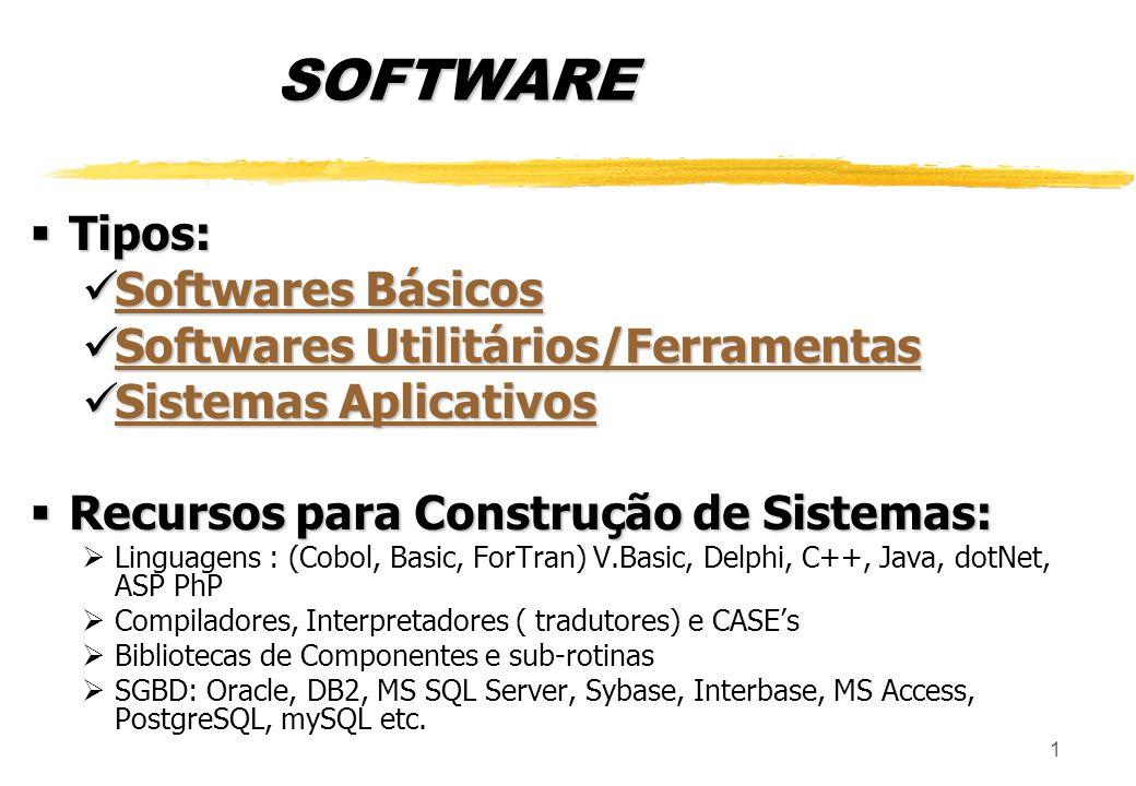 2 SOFTWARES BÁSICOS Sistemas Operacionais de Estações Sistemas Operacionais de Estações Windows 95/98/2000/ XP/ Vista, Unix, Linux, MacOS Leopard Solaris Sistemas Operacionais de Rede Sistemas Operacionais de Rede Windows 95/98, 2000, XP, Vista Windows Server (NT,2003) http://www.microsoft.com/brasil/servidores/default.mspx http://www.microsoft.com/brasil/servidores/default.mspx Unix – Aix Linux – Novell, Conectiva, Red Hat, Servidores Internet (Apache, MS Web Server etc)