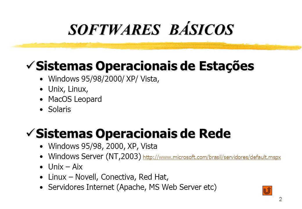 2 SOFTWARES BÁSICOS Sistemas Operacionais de Estações Sistemas Operacionais de Estações Windows 95/98/2000/ XP/ Vista, Unix, Linux, MacOS Leopard Sola