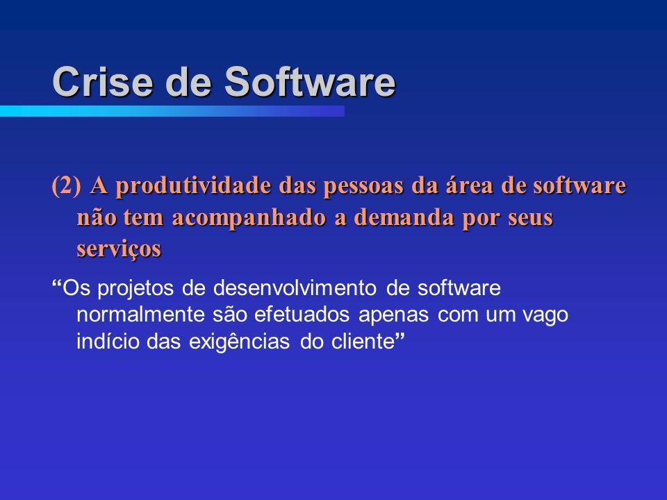 Crise de Software A produtividade das pessoas da área de software não tem acompanhado a demanda por seus serviços (2) A produtividade das pessoas da área de software não tem acompanhado a demanda por seus serviços Os projetos de desenvolvimento de software normalmente são efetuados apenas com um vago indício das exigências do cliente