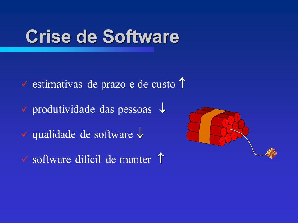 Crise de Software estimativas de prazo e de custo produtividade das pessoas qualidade de software software difícil de manter