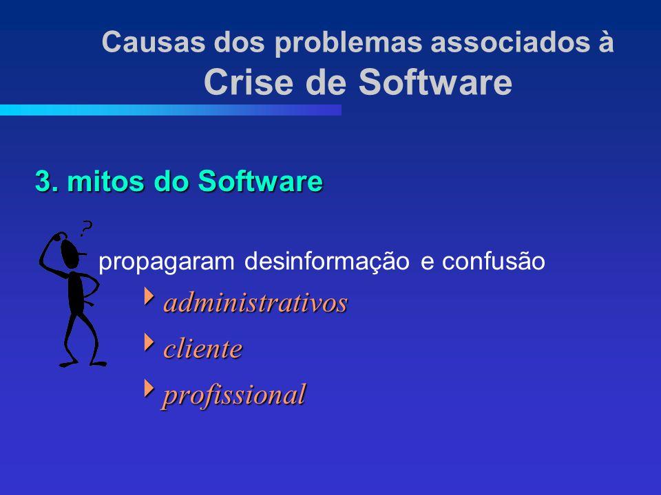 3. mitos do Software propagaram desinformação e confusão administrativos administrativos cliente cliente profissional profissional Causas dos problema