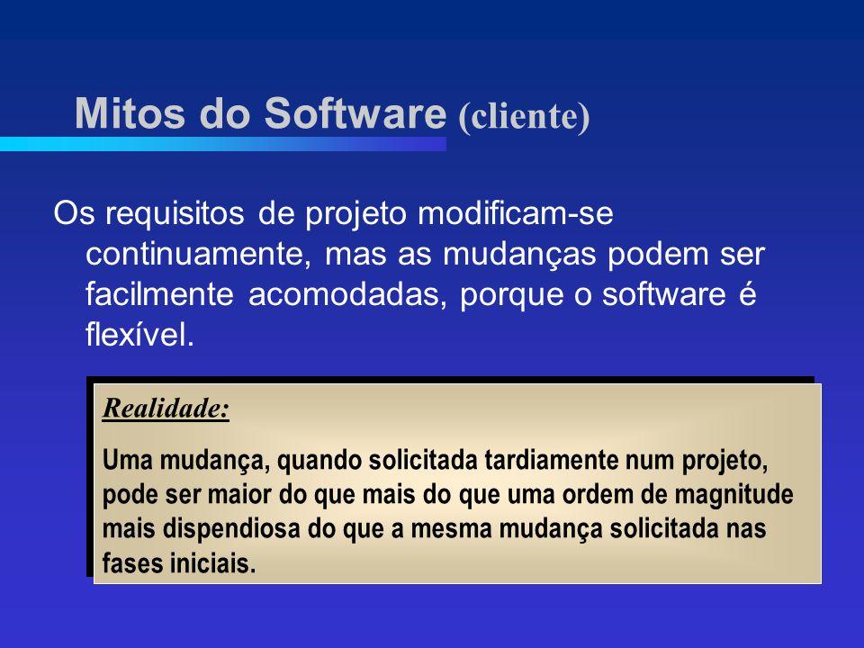 Os requisitos de projeto modificam-se continuamente, mas as mudanças podem ser facilmente acomodadas, porque o software é flexível.
