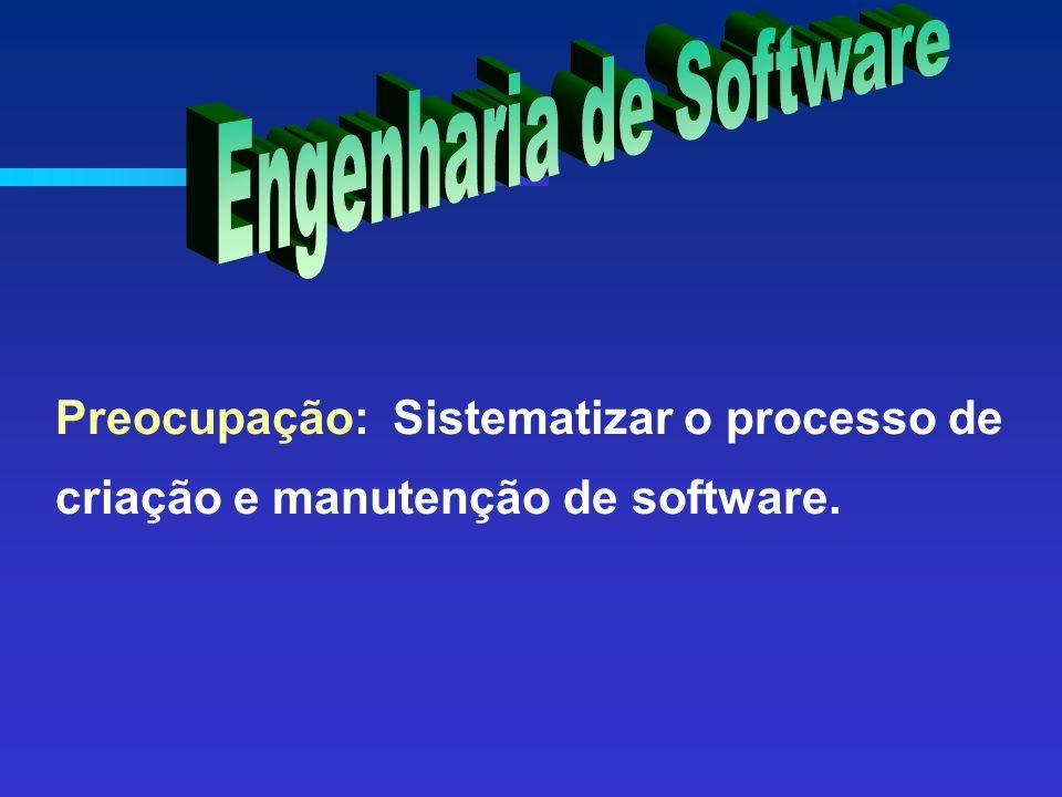 Preocupação: Sistematizar o processo de criação e manutenção de software.