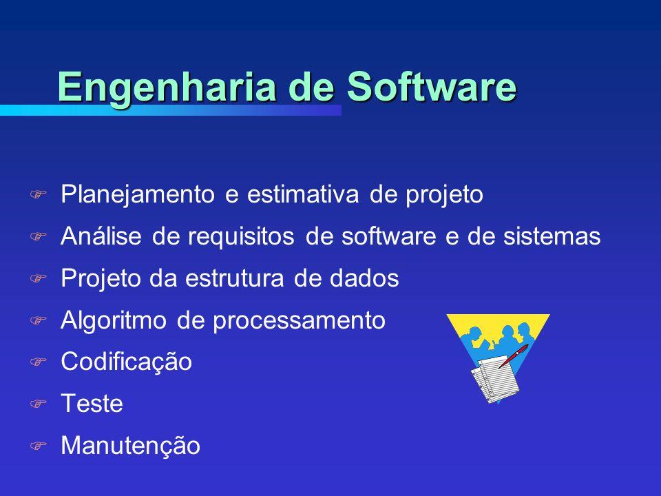 Planejamento e estimativa de projeto Análise de requisitos de software e de sistemas Projeto da estrutura de dados Algoritmo de processamento Codificação Teste Manutenção Engenharia de Software