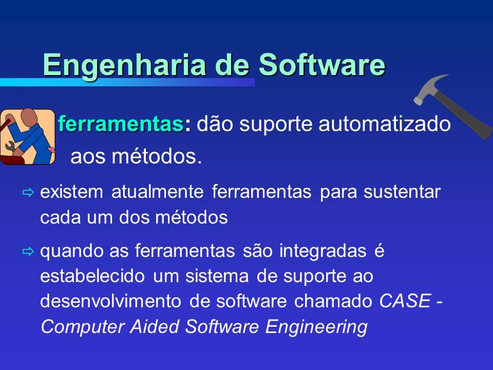 ferramentas ferramentas: dão suporte automatizado aos métodos.