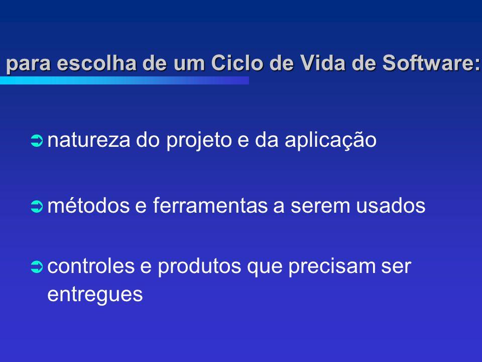 para escolha de um Ciclo de Vida de Software: natureza do projeto e da aplicação métodos e ferramentas a serem usados controles e produtos que precisam ser entregues