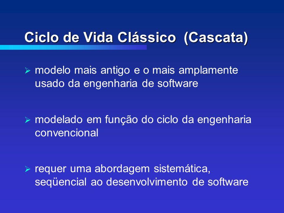 Ciclo de Vida Clássico (Cascata) modelo mais antigo e o mais amplamente usado da engenharia de software modelado em função do ciclo da engenharia convencional requer uma abordagem sistemática, seqüencial ao desenvolvimento de software