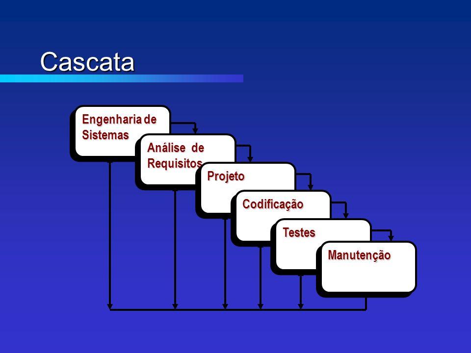 Engenharia de Sistemas Análise de Requisitos ProjetoProjeto CodificaçãoCodificação TestesTestes ManutençãoManutenção Cascata