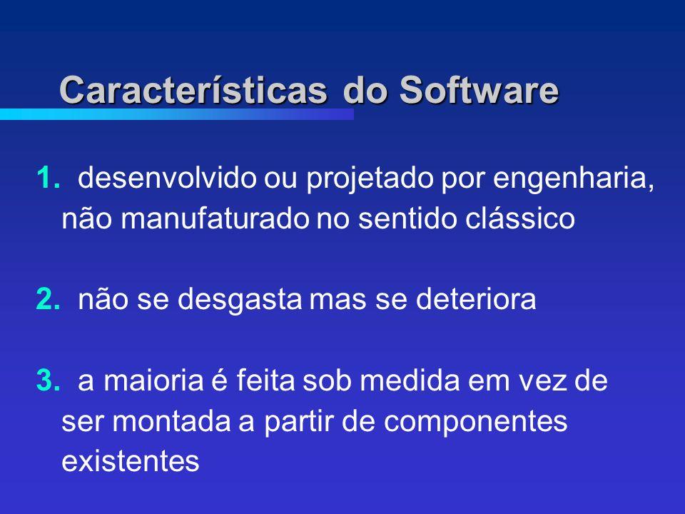 Características do Software 1.